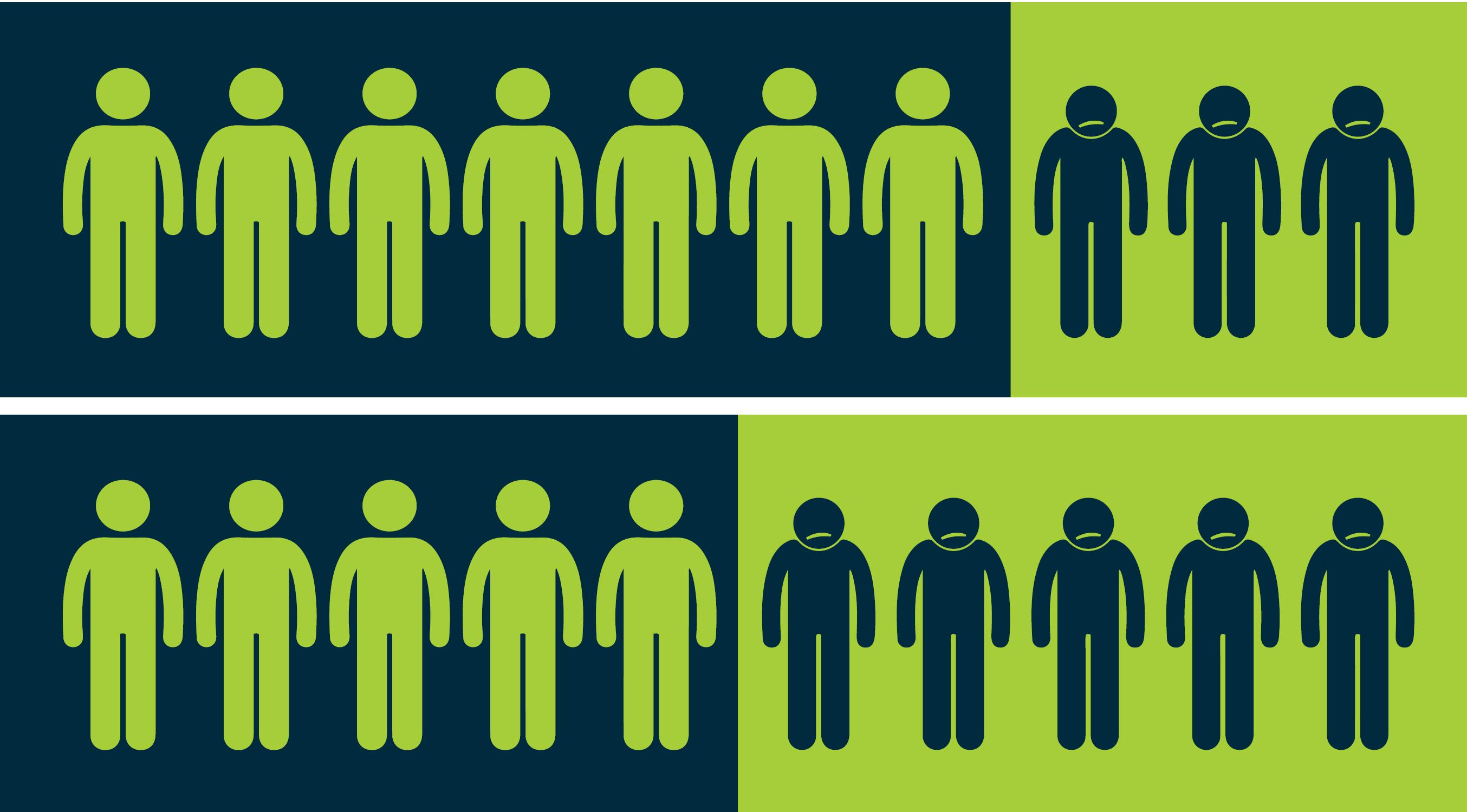 unemployed & employed graphic